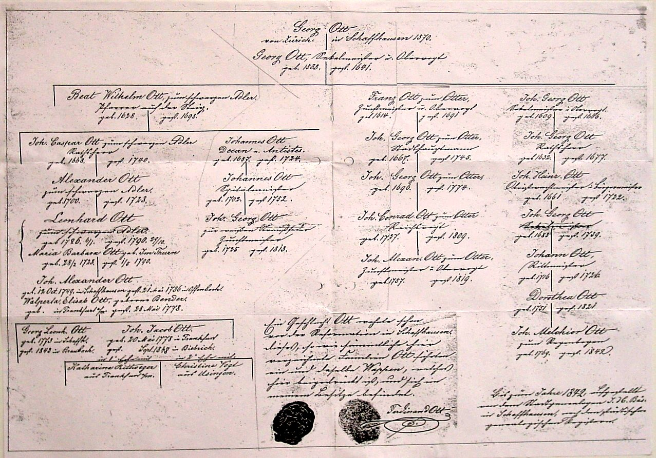 Georg Ott family tree